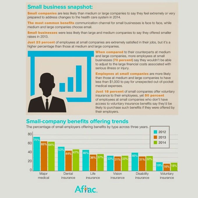 32 best Aflac images on Pinterest Best insurance, Business women - aflac claim form