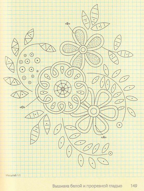 I love this whimsical floral design! It would be really cute embroidered on a little girl's dress.