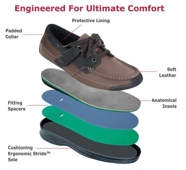 Orthofeet Baton Rouge - Brown/black men's shoes are designed with unique comfort features to offer the best men's comfort shoes, best men's walking shoes, best men's diabetic shoes, the best men's shoes for neuropathy, the best men's orthopedic shoes, the best men's therapeutic shoes, the best men's arthritis shoes, the best men's wide shoes, best extra wide men's shoes, and the best xx wide men's shoes.