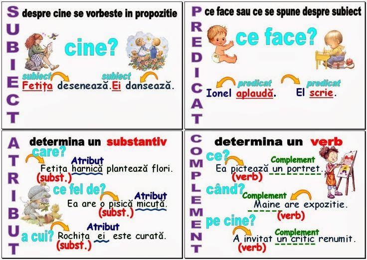 Materiale didactice de 10(zece): Părţile de propoziţie