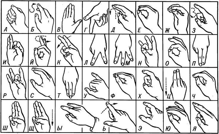 язык жестов: 25 тыс изображений найдено в Яндекс.Картинках