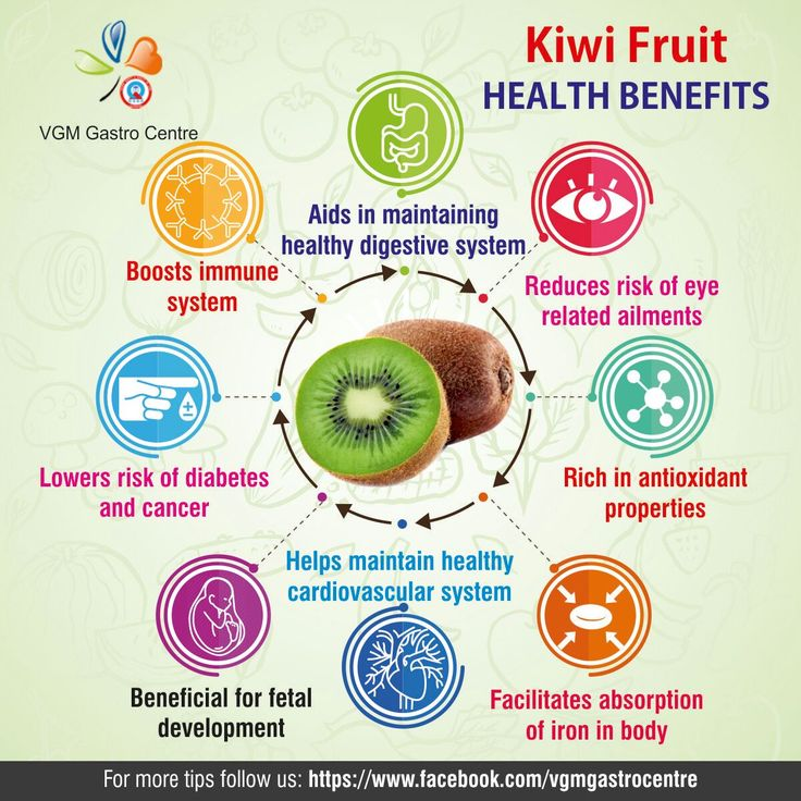 Kiwi Health Benefits : Be it in starter drink or fruit bowls or in dessert, the greeny slices of Chinese origin have always worked wonders. Kiwi is also the national fruit of New Zealand. #kiwifruit #KiwiBenefits #HealthTips #VgmHospital #coimbatore