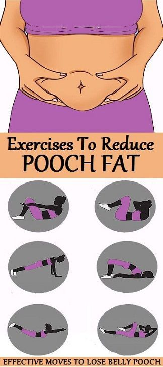 9 Most Effective Exercises to Reduce Pooch Fat