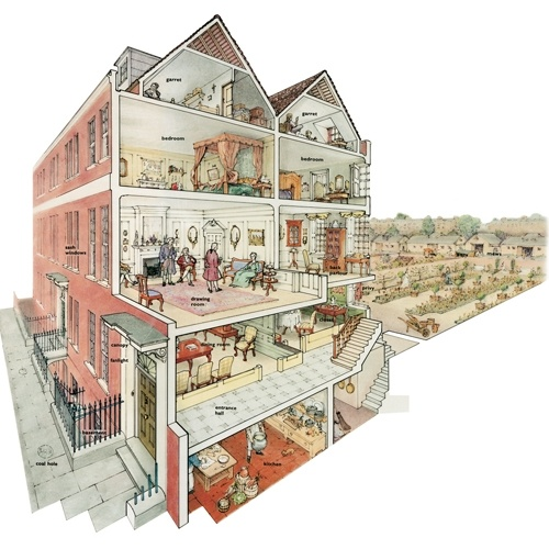 Cutaway drawing representing a successful middling Londoner's house in around 1750. © Geffrye Museum