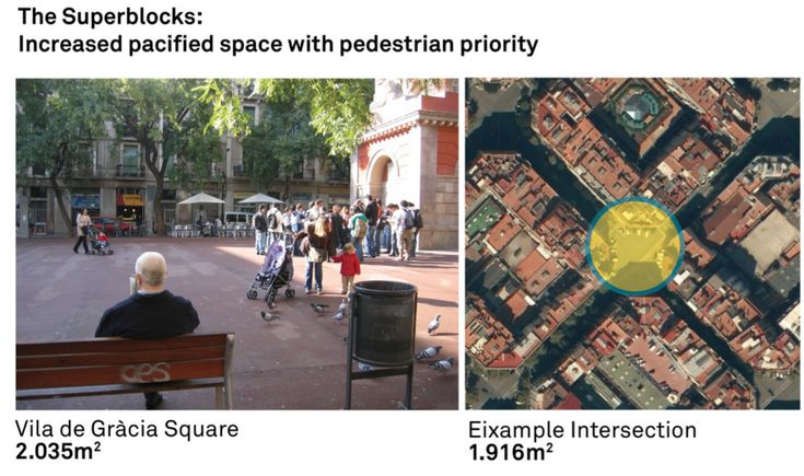 """Barcelona's """"Superblocks"""" Plan: Less Cars, More Bikes, Better Social Spaces: Ambitious, brilliant and affordable city planning at its finest - Core77"""