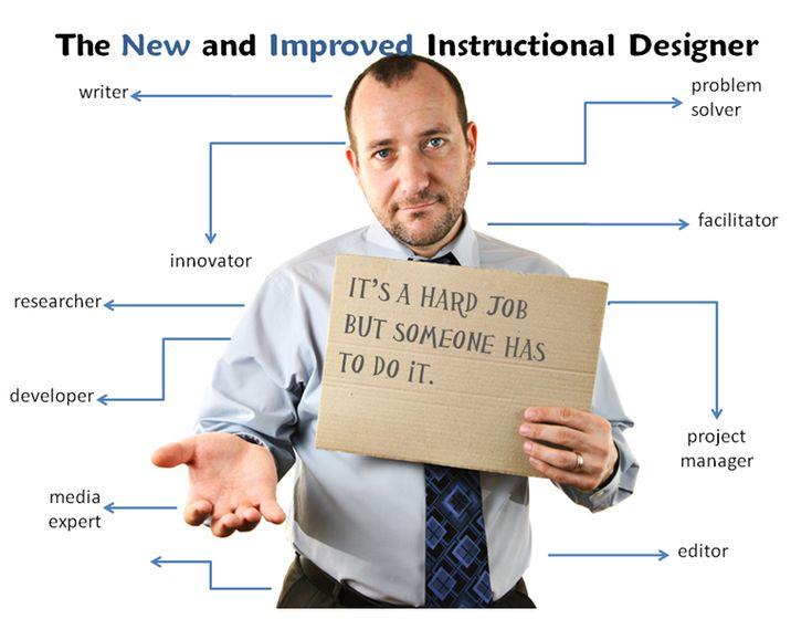 68 best Designed for Learning images on Pinterest | Instructional ...
