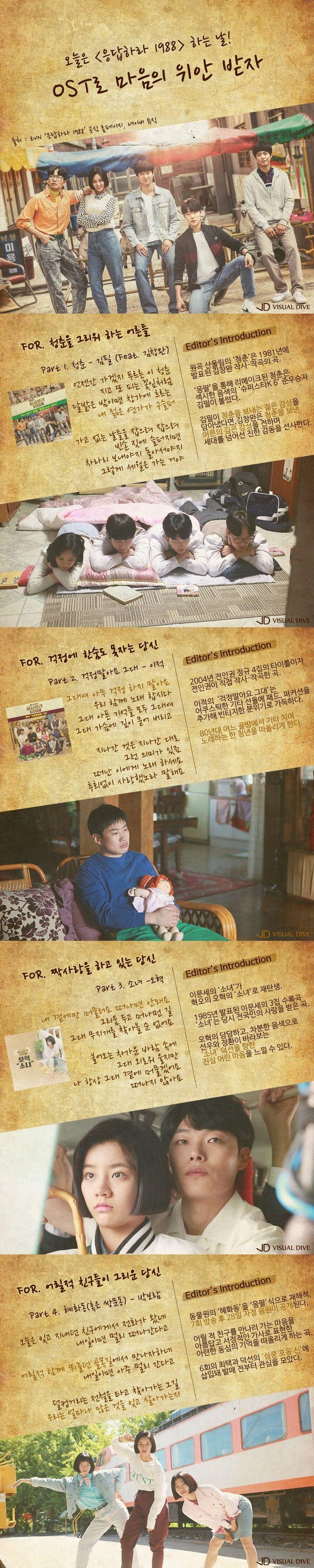 '응답하라 1988' OST 열풍…다시 부는 80년대 추억 바람 [카드뉴스] #Drama / #Cardnews ⓒ 비주얼다이브 무단 복사·전재·재배포 금지