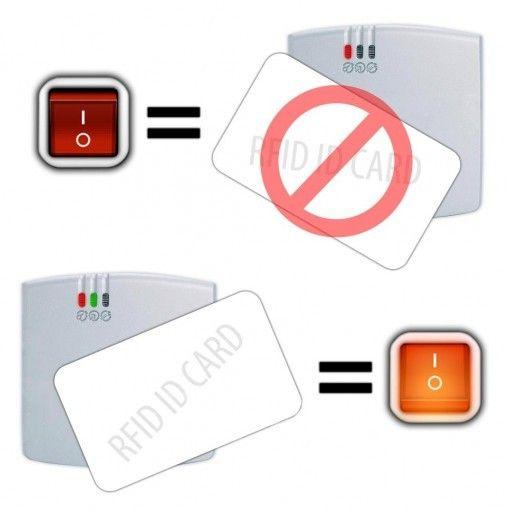 Kontrola dostępu do maszyn RFID (Aktywator RFID)  Dostęp do urządzeń tylko przez osoby upoważnione, zidentyfikowane przez system