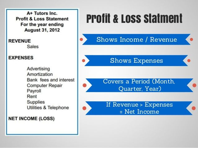 profit and loss statement understanding infographic - Google Search