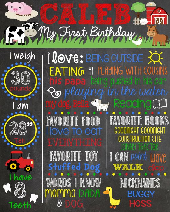 Farm First Birthday Chalkboard Poster/Down on by LaLaExpressions, $30.00