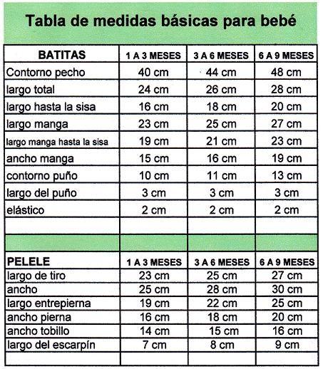Tabla+de+medidas+básicas+para+bebé+A.JPG (453×518)
