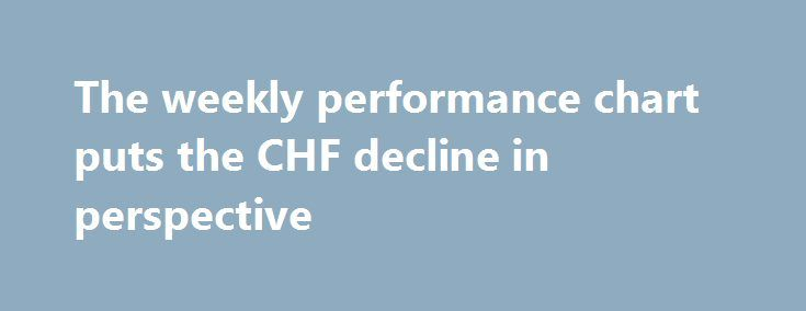 The weekly performance chart puts the CHF decline in perspective http://betiforexcom.livejournal.com/27003117.html  The Swiss franc lagged badly last week The weekly moves across most of the forex market last week were modest. The pound was the top performer as it narrowly beat out the commodity bloc.The post The weekly performance chart puts the CHF decline in perspective appeared first on Forex news forex trade…