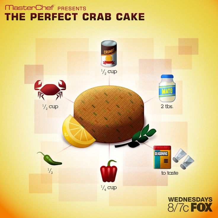 Crab cakes were not a strong point during the live crab elimination challenge.