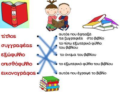 Κάθε μέρα... πρώτη!: Στη βιβλιοθήκη (1)