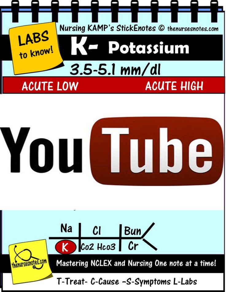 86 best دكتورة images on Pinterest Beautiful, Biochemistry and - k amp uuml chen in u form