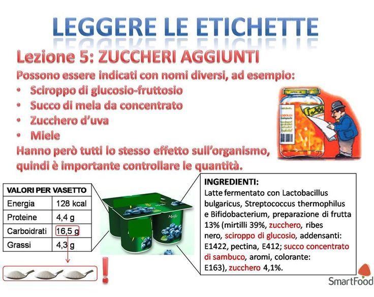 Sostenibile.com leggere le etichette
