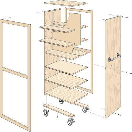 Garage Storage Cabinets - Rolling! - The Garage Journal Board