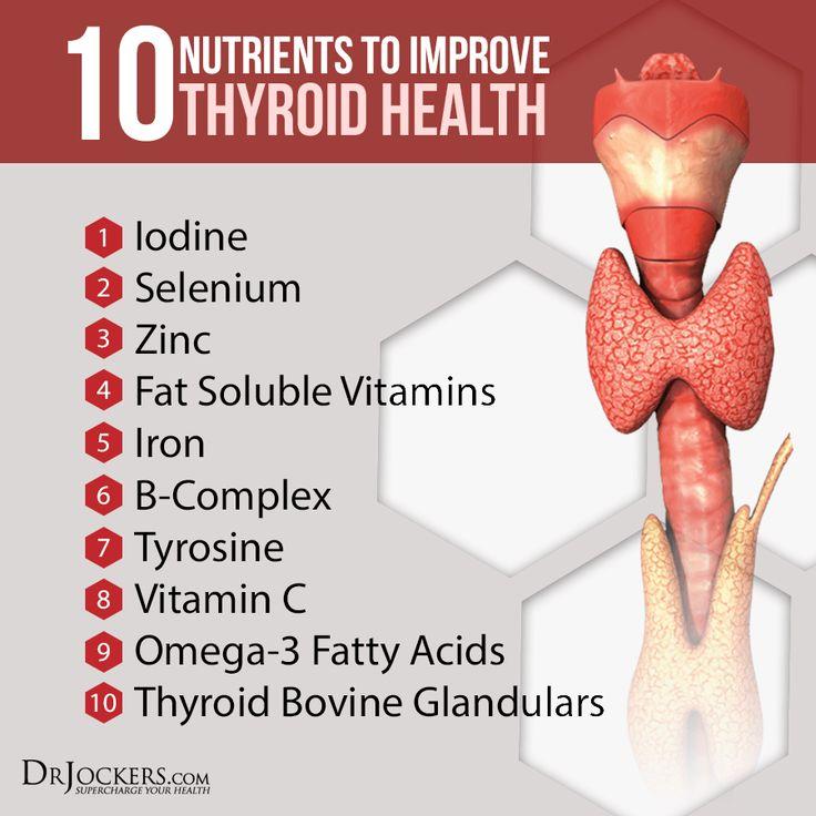 10 Best Ideas About Thyroid Health On Pinterest Thyroid