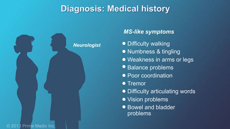 First, the neurologist will review your medical history for evidence of symptoms suggestive of MS.slide show: diagnosis of multiple sclerosis. this slide show describes the tools and tests used to diagnose multiple sclerosis ms, as well as the symptoms suggestive of ms. also, the animation explains the four different kinds of ms: relapsing-remitting ms, secondary progressive ms, primary progressive ms and progressive relapsing ms.