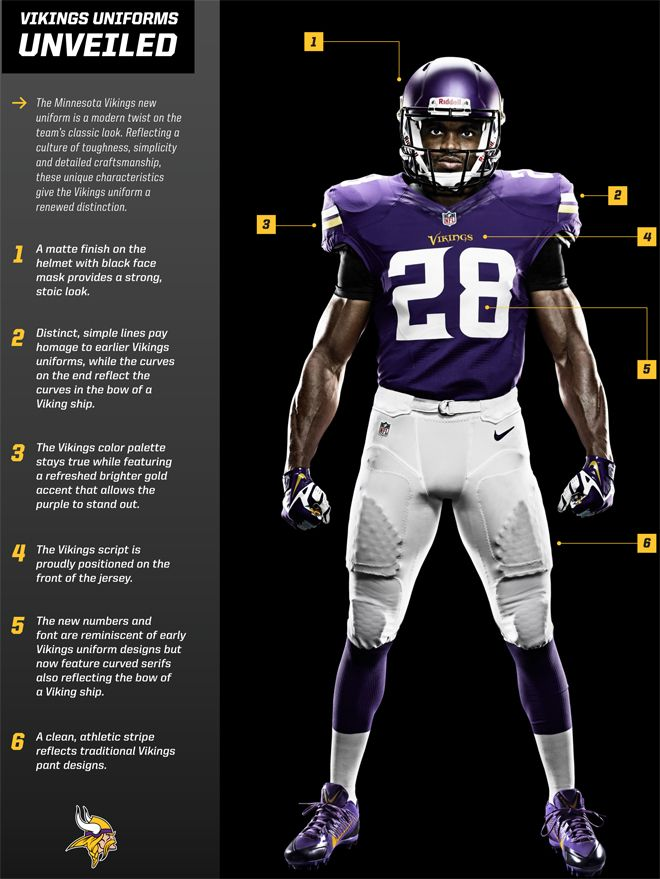 Vikings Uniform Redesign