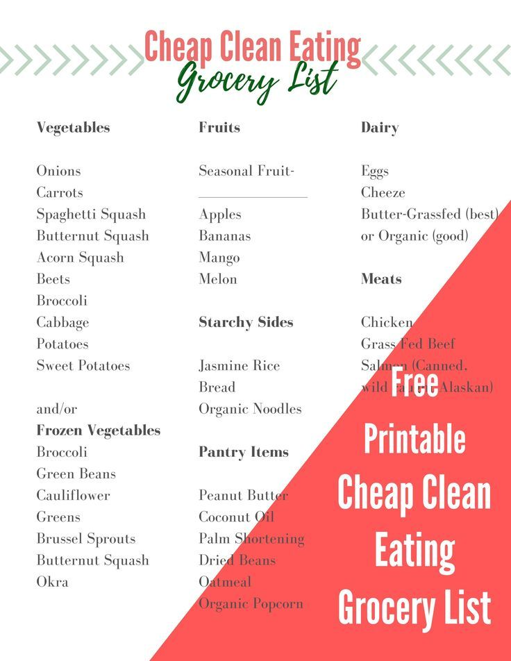 Cheap clean eating grocery listfree printable healthy