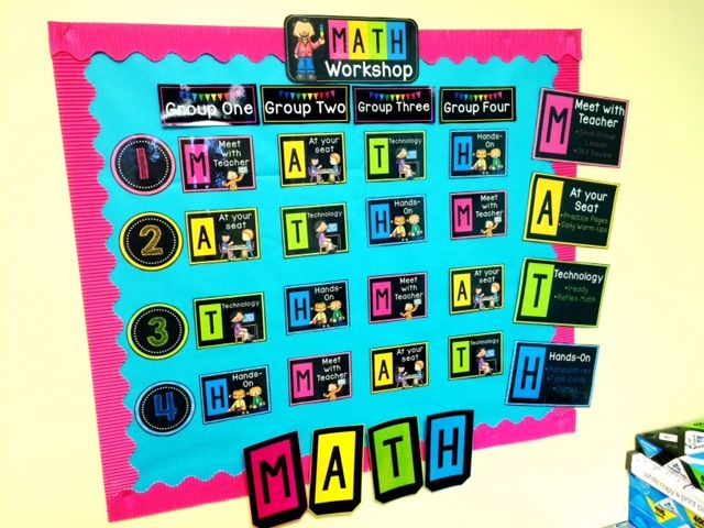 Sweet Tooth Teaching: My Classroom--Math Workshop Rotation Board