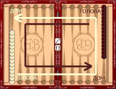 4 главных отличия игрока в нарды от игрока в блэк-джек  В нарды я научился играть еще в студенческие годы. Моим учителем был сосед по комнате в общаге, парень из Армении, который весьма виртуозно владел этим искусством. Со мной он играл только на интерес, но....  http://guide-poker-casino.com/ru/articles/nardy-protiv-blackjack.html