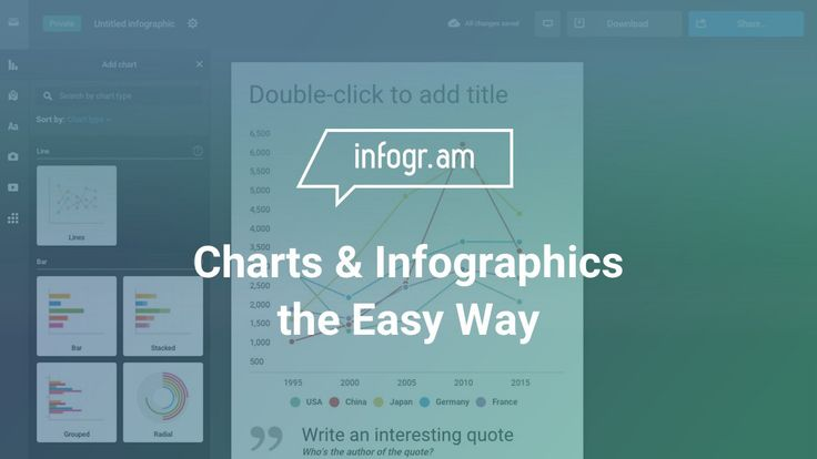 Infogram is an easy to use Infographic and Chart Maker. Create and share beautiful infographics, online charts and interactive maps. Make your own here.