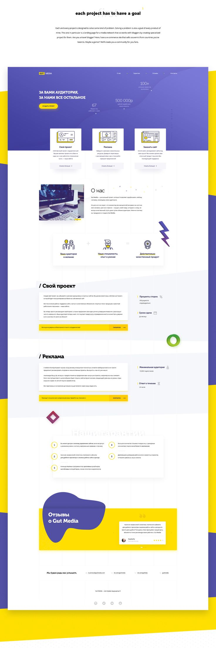 Each and every project is designed to solve some kind of problem. Solving a problem is also a goal of every product of mine. This one in particular is a landing page for a media network that co-works with bloggers by creating specialized project for them.…