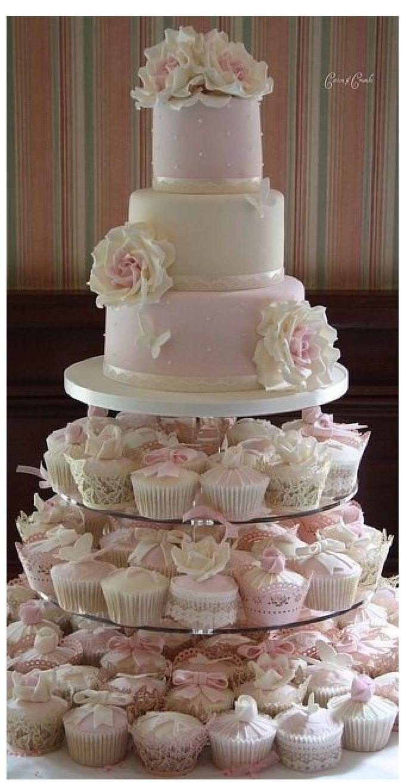 Pin oleh AgungLydia Twogather di Wedding Cake Kue