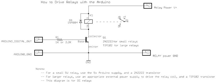 Come comandare un Relè da un uscita digitale di Arduino