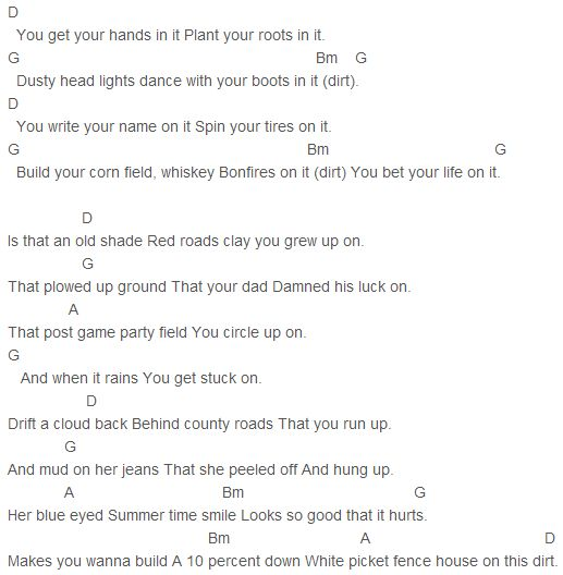 Florida Georgia Line Dirt Chords For Blake To Learn Me This