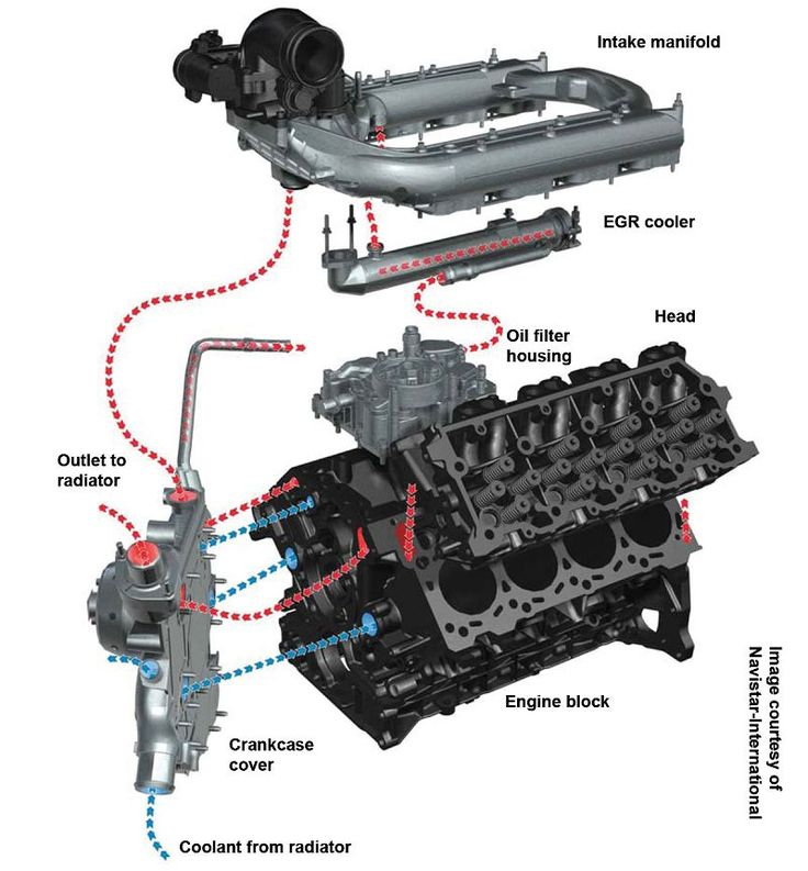 For 60 Powerstroke EGR Valve and Cooler System Diagram