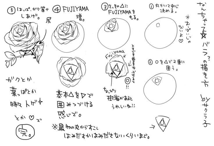 【なんちゃって】薔薇の描き方 [3]