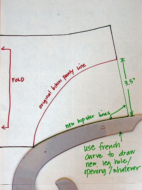 use of french curve       Step 1. Alter front panty pattern by phthooey, via Flickr
