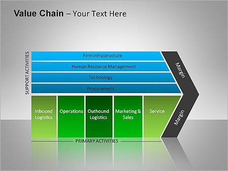 Value Chain PowerPoint Diagrams & Chart