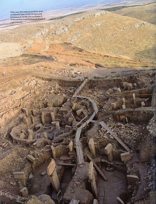 Approx. 12,000-Year-Old Göbekli Tepe - The world's oldest temple. Near Şanlıurfa - Turkey