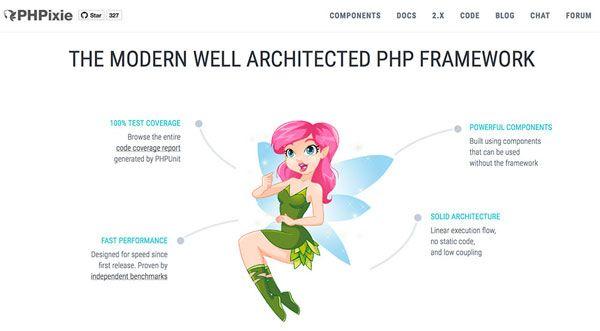 10+ #Best #PHP #Frameworks for PHP #Developers
