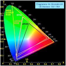 Znalezione obrazy dla zapytania barwy