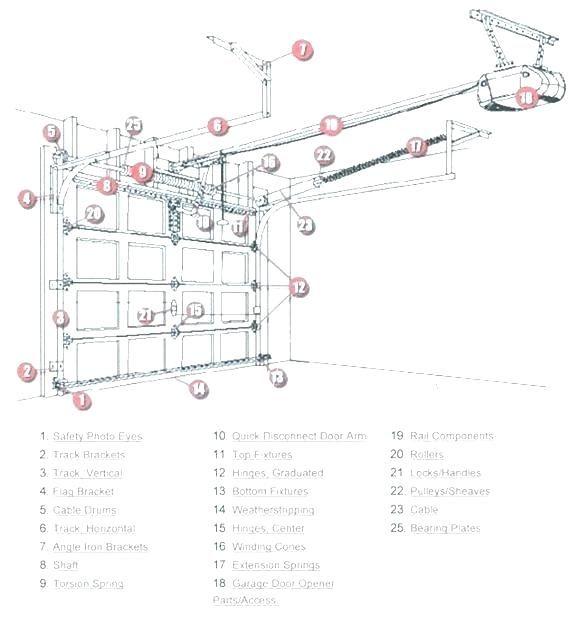 Best Representation Descriptions Garage Door Parts Diagram Related Searches Garage Door Parts Listoverhead Garage Door Replacement Garagedeur Ontario Header