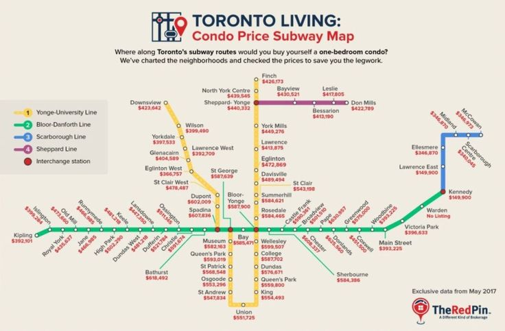 ttc housing map