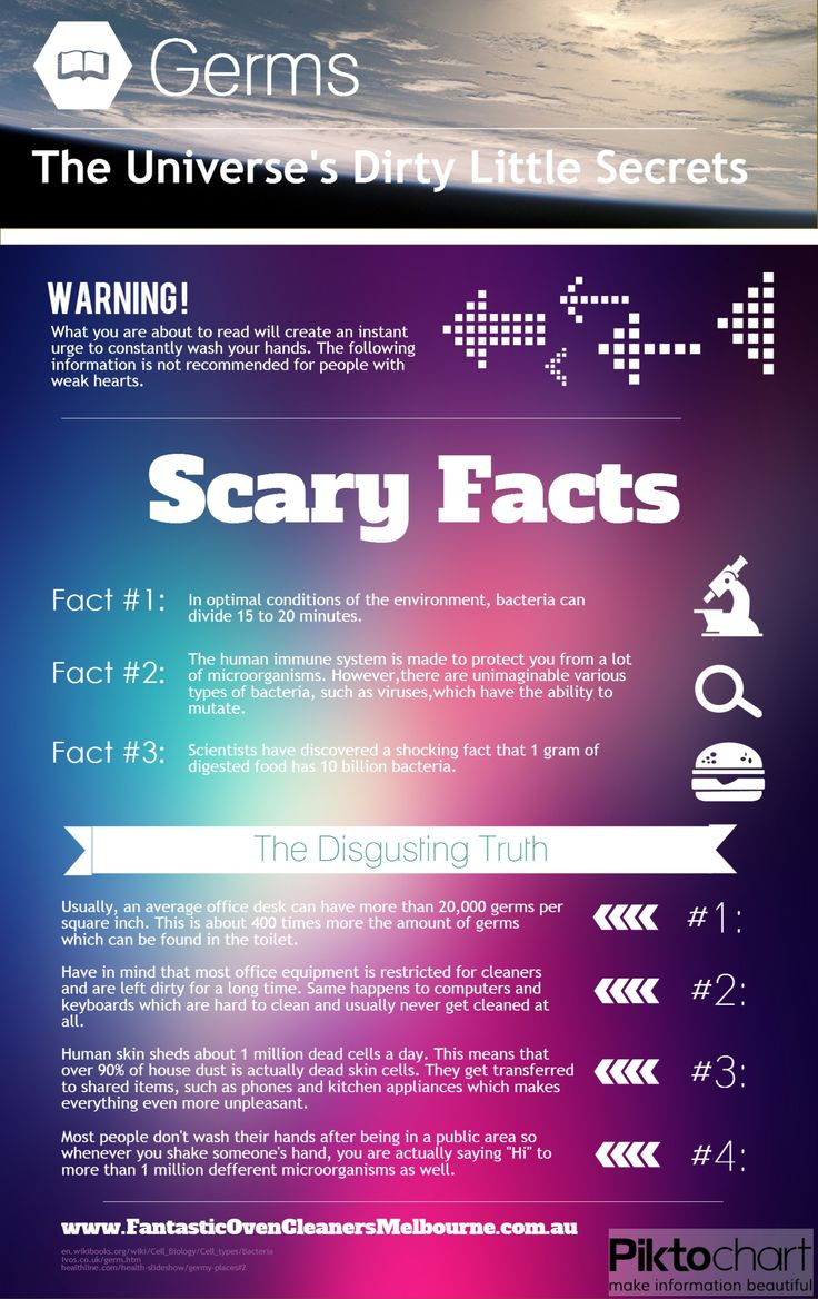 Few Scary Facts About Germs And Bacteria Infographic
