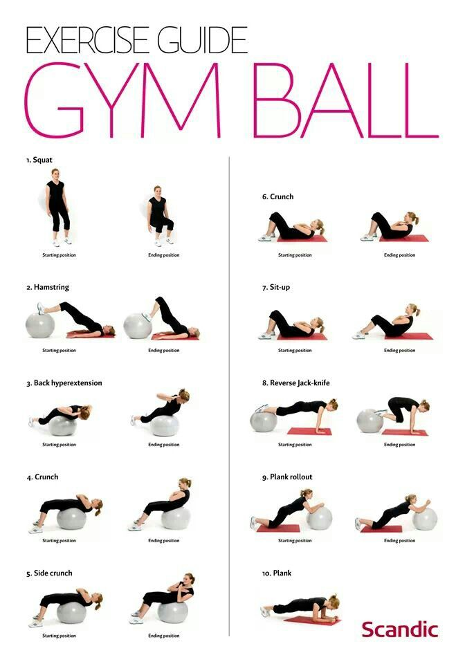 exercise moves exercise moves pinterest ideas exercise ball and exercise. Black Bedroom Furniture Sets. Home Design Ideas