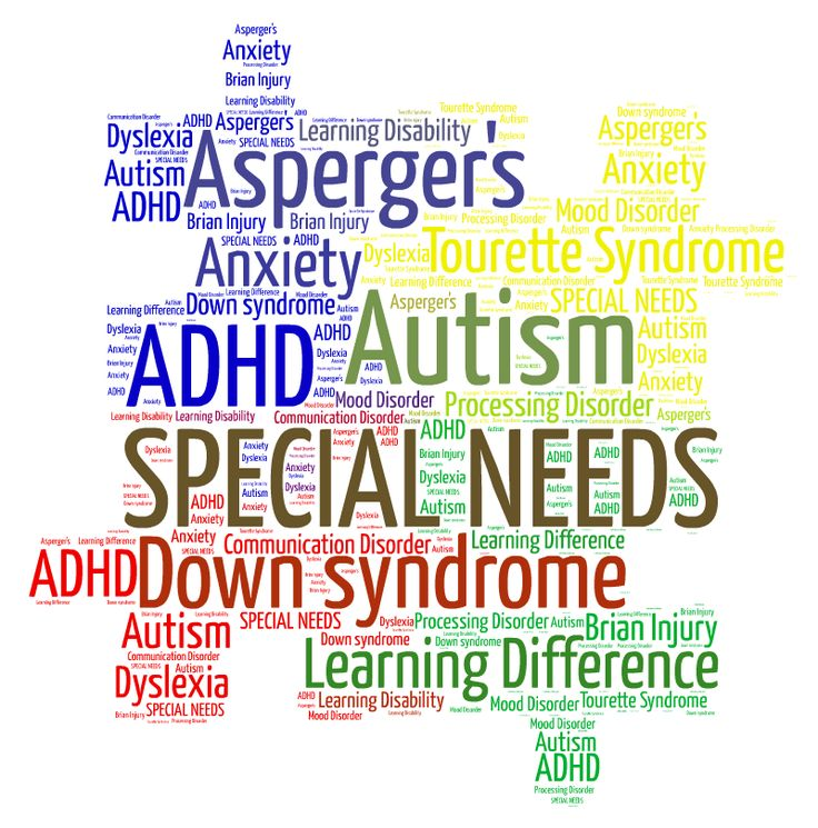 Image result for special education quotes