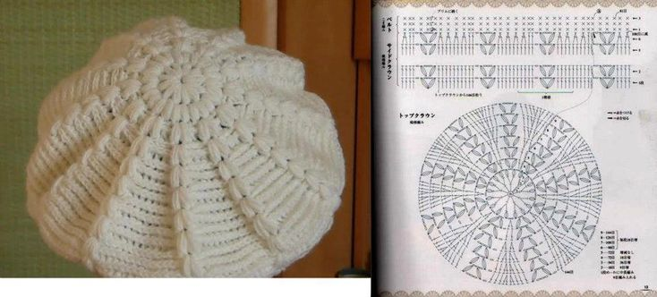 DE MIS MANOS TEJIDOS Y MAS...: Gorro crema a crochet