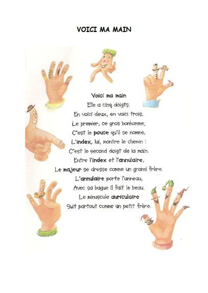 pour apprendre les doigts de la main