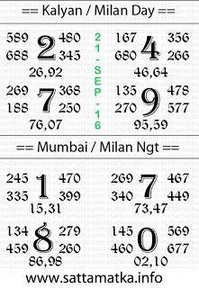 Today Satta Matka Tips Number | Kalyan Matka [21-Sept-2016]