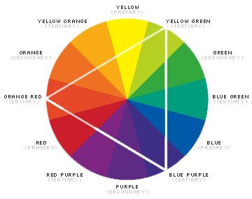 pin by miryam on patty 39 s face painting color wheel. Black Bedroom Furniture Sets. Home Design Ideas