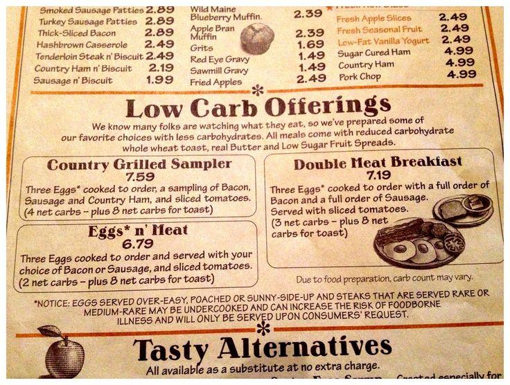 Best low carb restaurant options