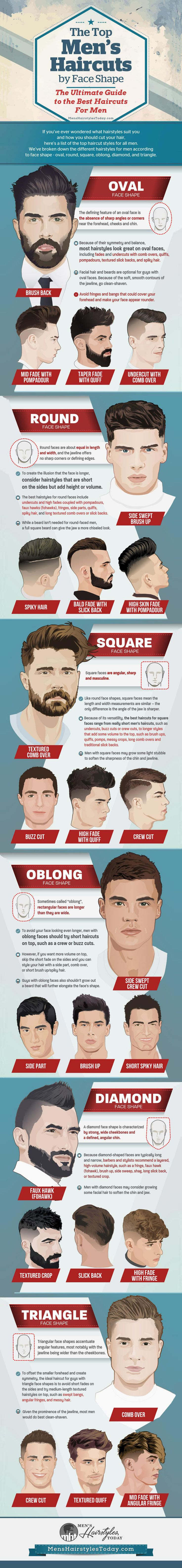 Best Mens Hairstyle According to Face Shape Infographic. Topic: male haircut, hair style for guys, men's fashion, grooming.